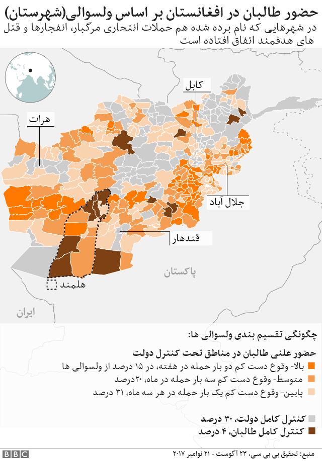 حضور طالبان