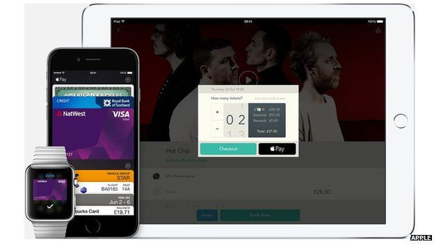 Iphone Payments Uk
