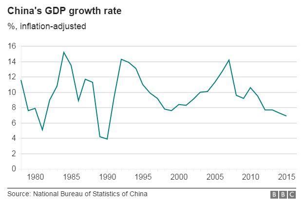As China's Economic Slowdown Continues, Should Investors
