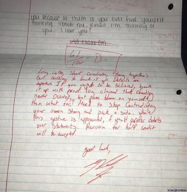 Página final de la carta.