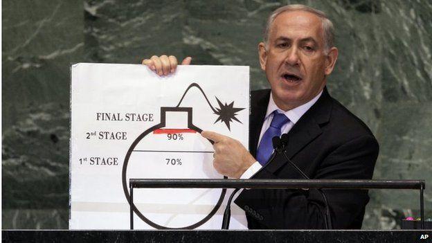 Benjamin Netanyahu (Sept 2012)
