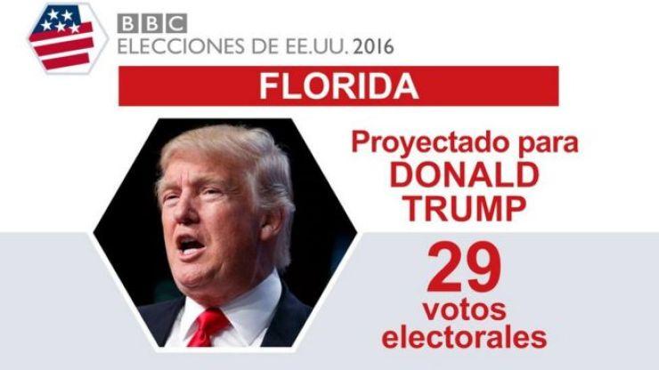 En Florida ganó Trump.