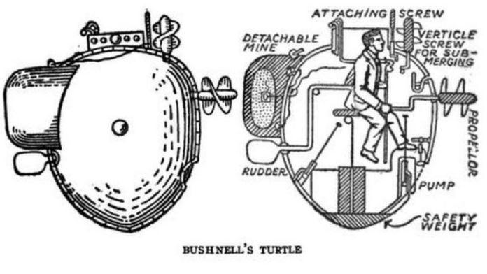 Diagrama del submarino de David Bushnell de 1775