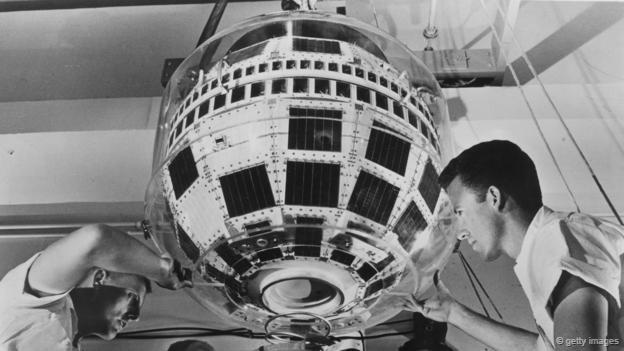 El satélite Telstar