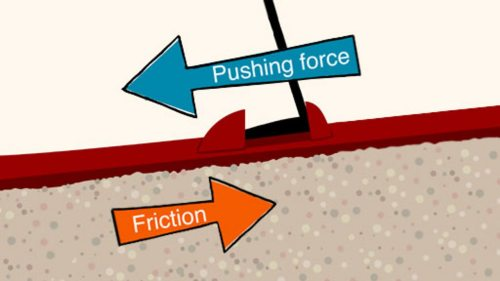 small resolution of what is friction
