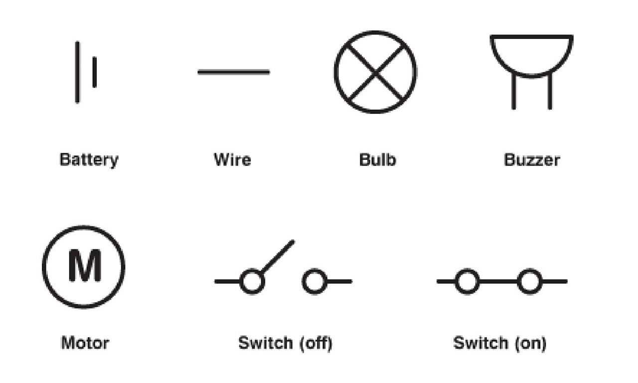 hight resolution of how do you draw electrical symbols and diagrams bbc bitesize wiring diagram battery symbol further light bulb symbol circuit