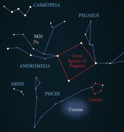 night sky guide october [ 976 x 1073 Pixel ]