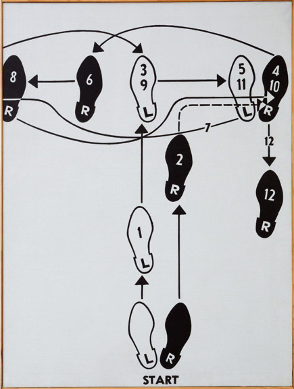 hight resolution of  transmitting andy warhol leviathan birds in literature transmitting andy warhol andy warhol dance diagram 1 fox trot the double twinkle man