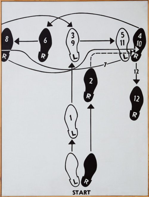 small resolution of  transmitting andy warhol leviathan birds in literature transmitting andy warhol andy warhol dance diagram 1 fox trot the double twinkle man