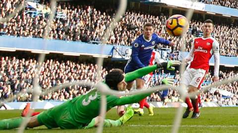 Eden Hazard scores