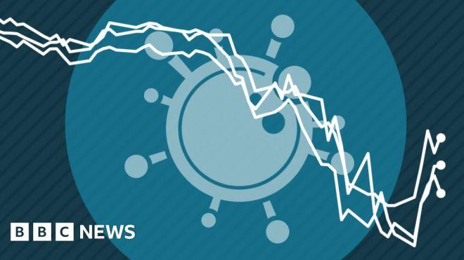 Coronavirus: How the pandemic has changed the world economy #world #BBC_News