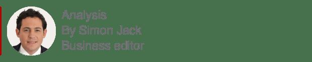 Analysis box by Simon Jack, business editor