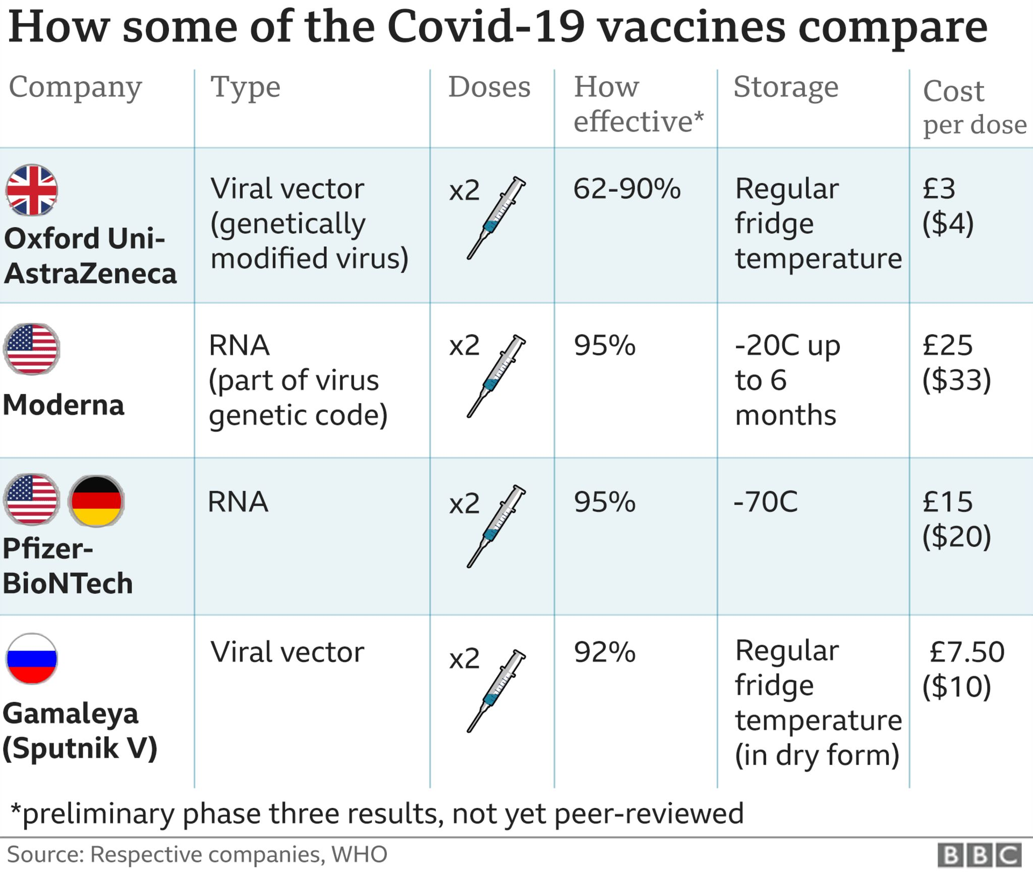 covishield and covaxin what we know