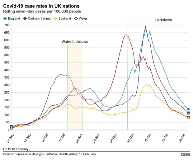 Coronavirus case rate graphic
