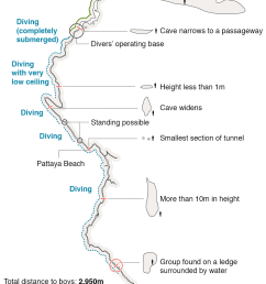 graphic showing cave network and rescue route  [ 976 x 1526 Pixel ]