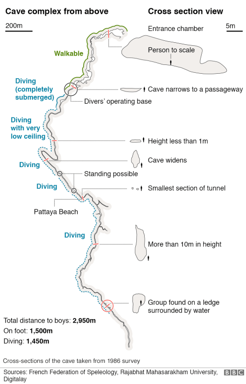 small resolution of graphic showing cave network and rescue route