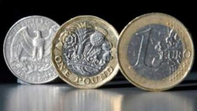 pound versus euro and dollar