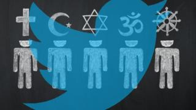 Twitter and religious symbols