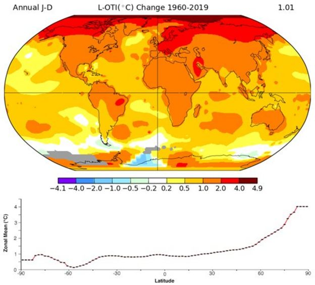 Graphic showing average air temperature changes from 1960-2019 globally