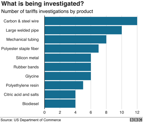 small resolution of investigations by product