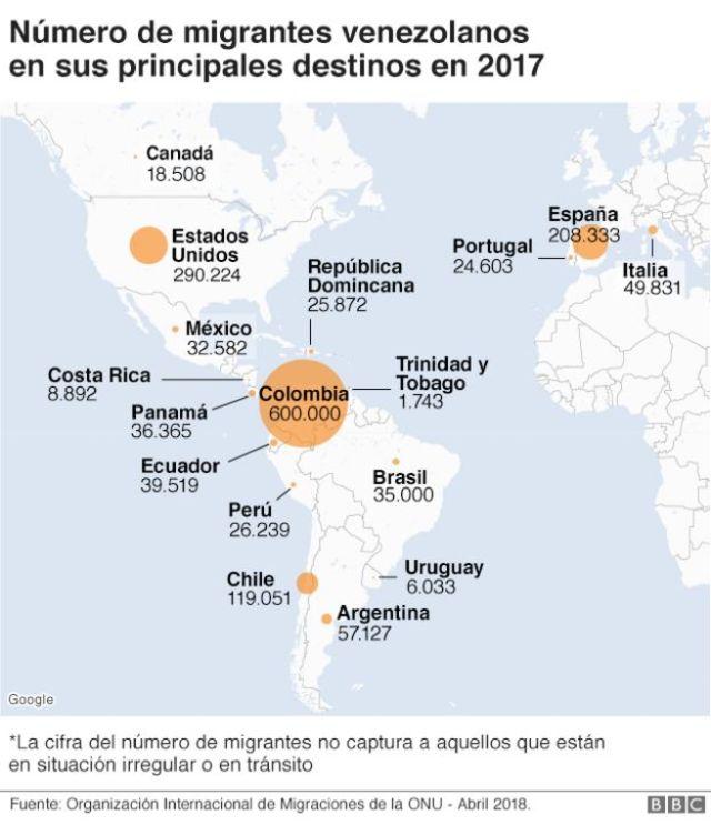 Mapa de migración de venezolanos en 2017