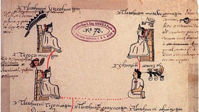El códice en donde aparece Atotoztli