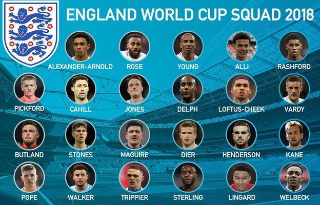 La selección inglesa que disputará la Copa del Mundo en Rusia.