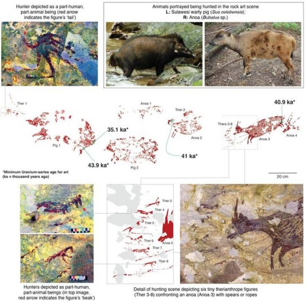 """A graphic issued by Griffith University, explaining the paintings. """"Ther"""" refers to therianthropes - the animal / human figures"""