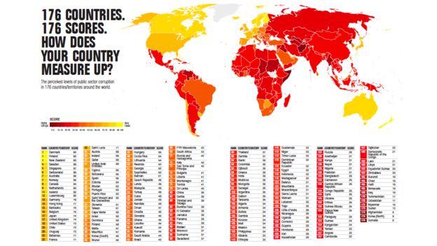 Bản đồ đánh giá mức độ tham nhũng trên thế giới của Tổ chức Minh bạch Quốc tế