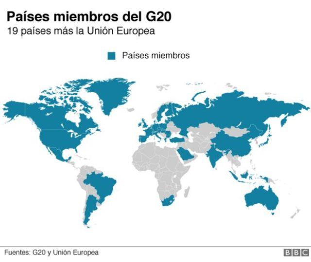 Países miembros del G20