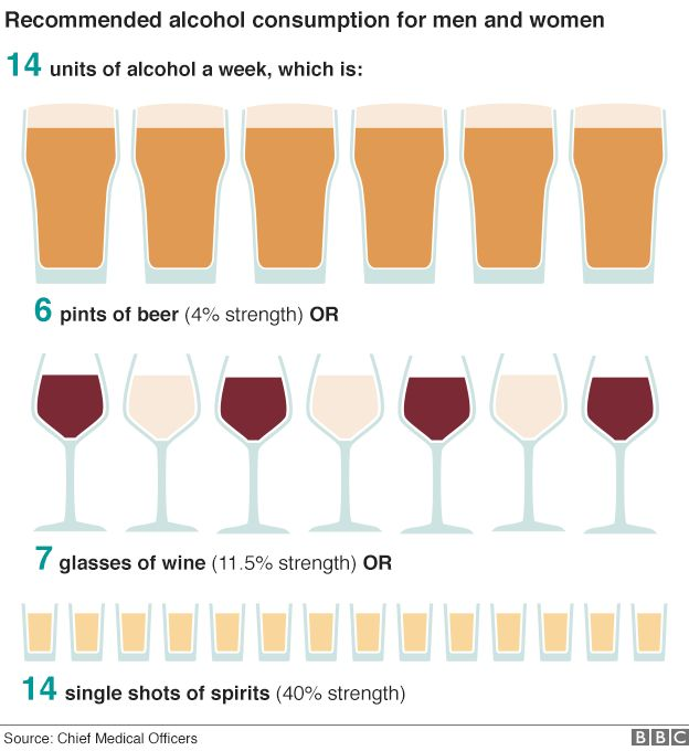 Alcohol graphic
