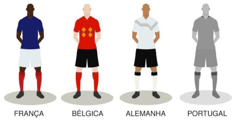 ilustração com jogadores da Bélgica, França, Alemanha, Portugal