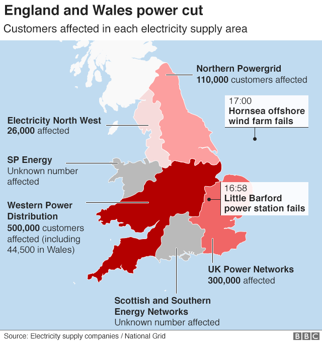 uk power cut national