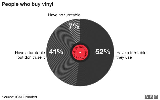 music streaming boosts sales