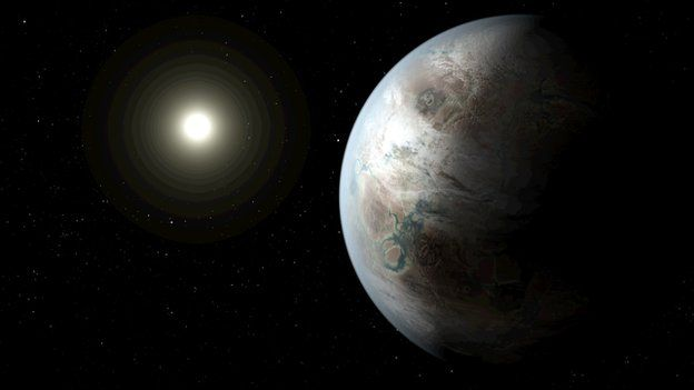 Kepler 452b a.k.a. Earth 2.0