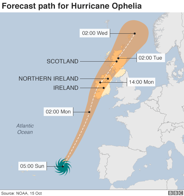 Forecast path for Hurricane Ophelia