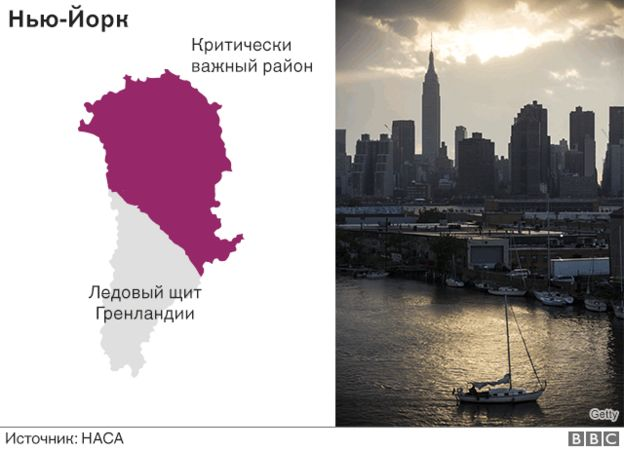 https://i0.wp.com/ichef.bbci.co.uk/news/624/cpsprodpb/32D0/production/_98780031_newyork_rus_640-nc-3.png?w=770&quality=100&strip=all&ssl=1