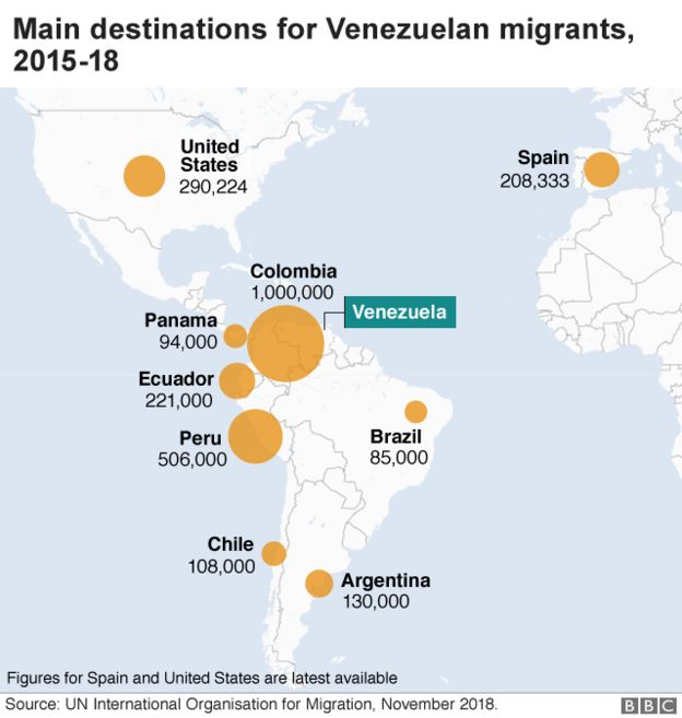 Map showing where Venezuelans have fled to