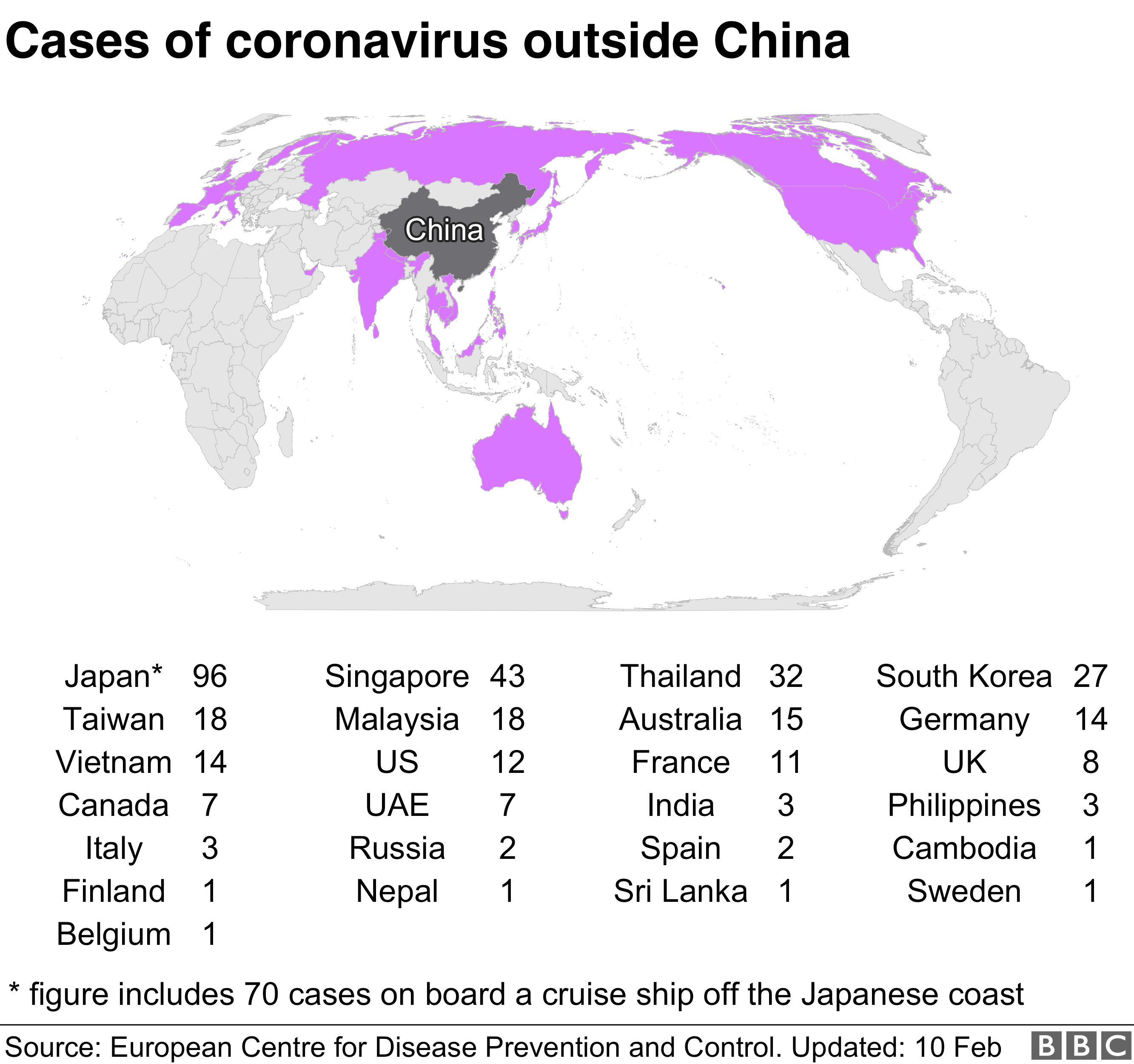 Coronavirus claims 97 lives in one day - but number of infections ...