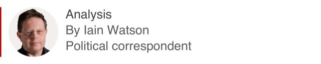 Skrzynka analityczna Iaina Watsona, korespondenta politycznego