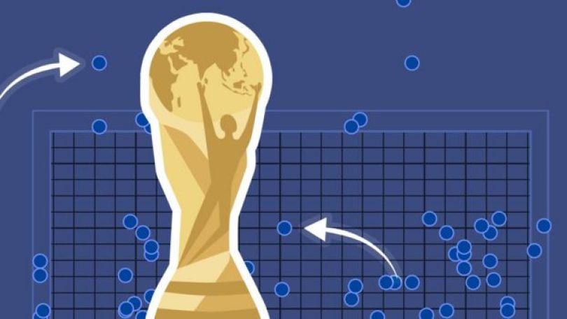 Imagem promocional da Copa