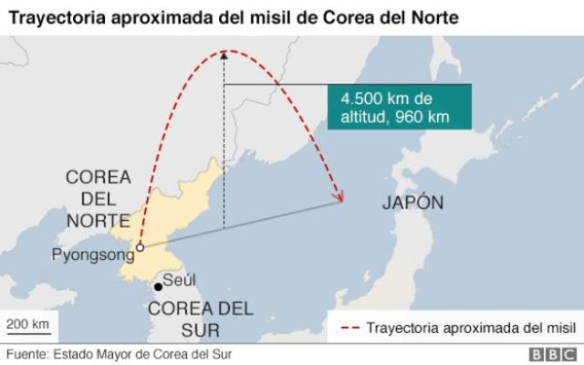 Trayectoria del misil norcoreano Hwasong-15