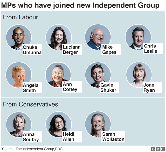 MPs who have joined the Independent Group