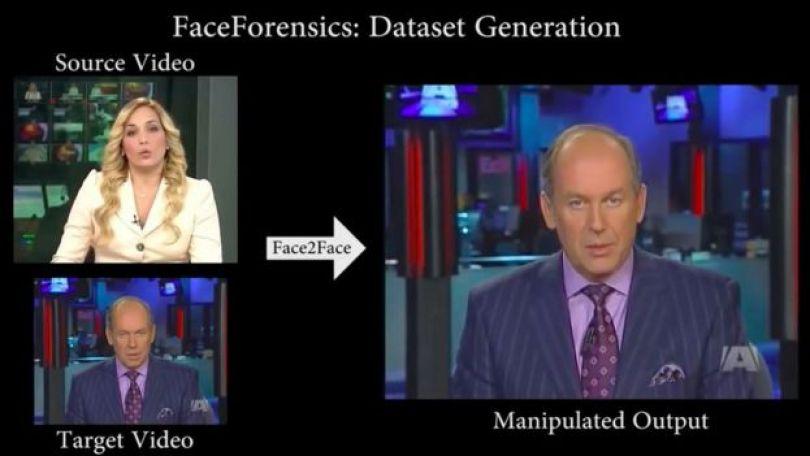 Tela do FaceForensics