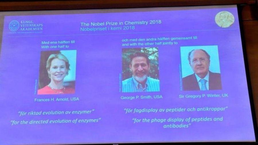 रसायनशास्त्रतर्फका नोबेल पुरस्कार विजेता