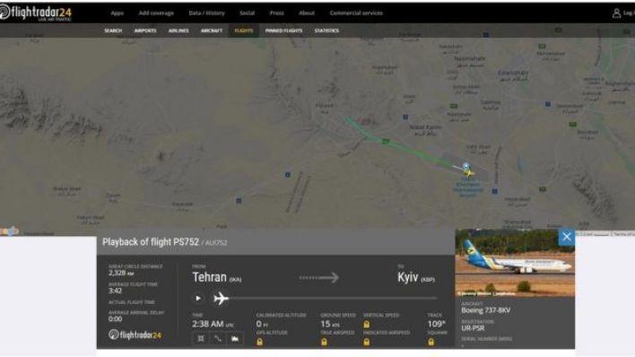 flightradar görüntüsü
