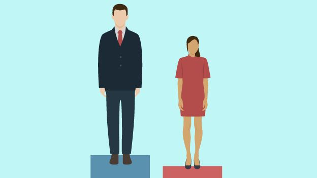 Image result for pay gap