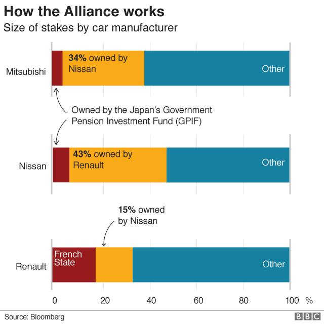 Alliance explainer