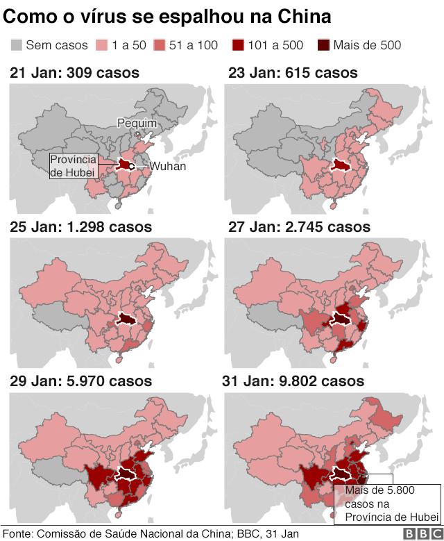 Como o vírus se espalhou na China