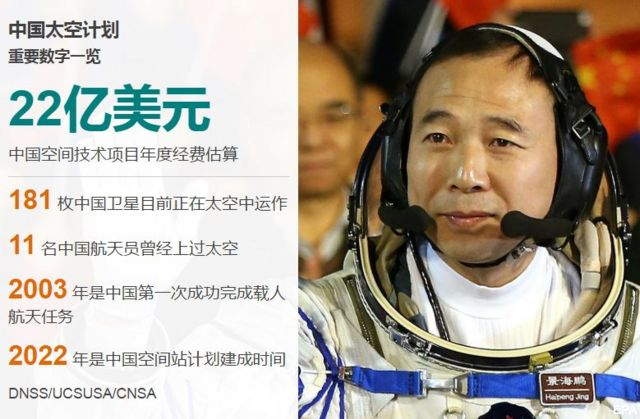 中國神舟十一號飛船進駐天宮二號空間站 - BBC News 中文